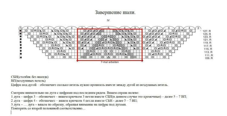 Вязание шали жар-птица из пряжи дундага кауни описание и схема 74