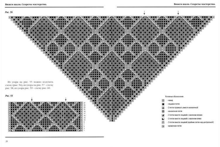 Шали - Вязание спицами - Вязание схемы. Королевская шаль спицами. телепрограмма звезда на неделю