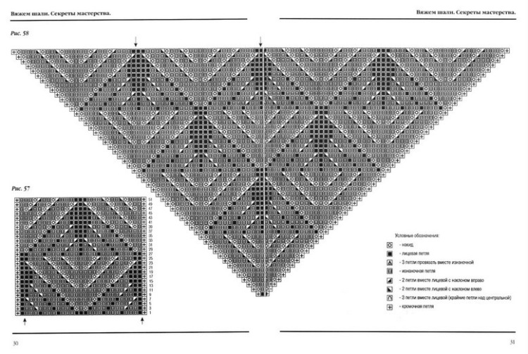 Мохеровая ажурная шаль. Размер 183 х 92 см. бланк объективка справка. Как вязать шаль спицами схемы, видео